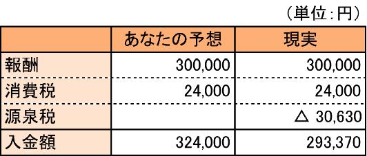 gensen−risou-vs-genjitsu
