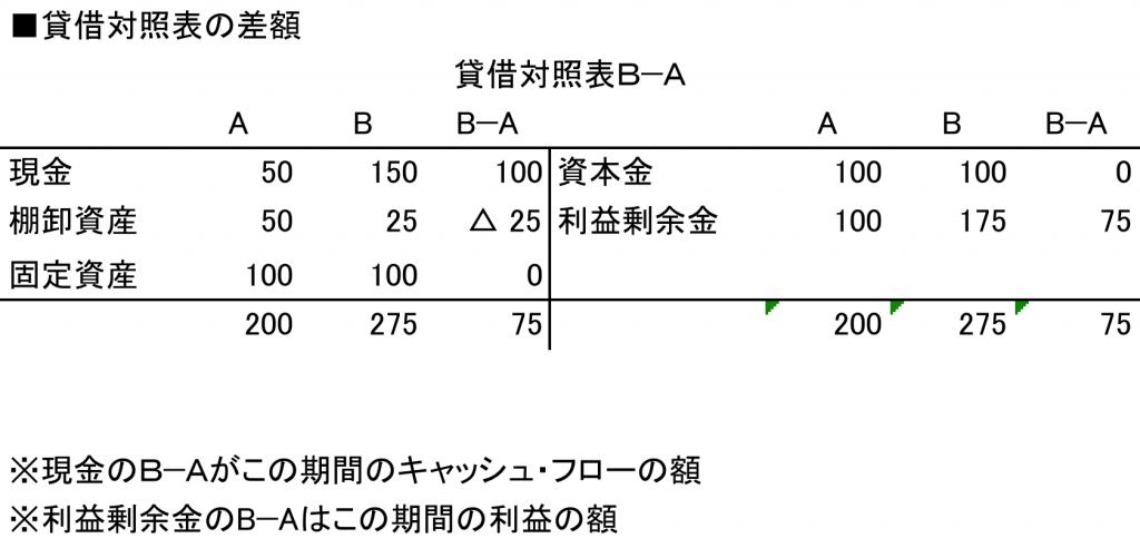 cf-bs2