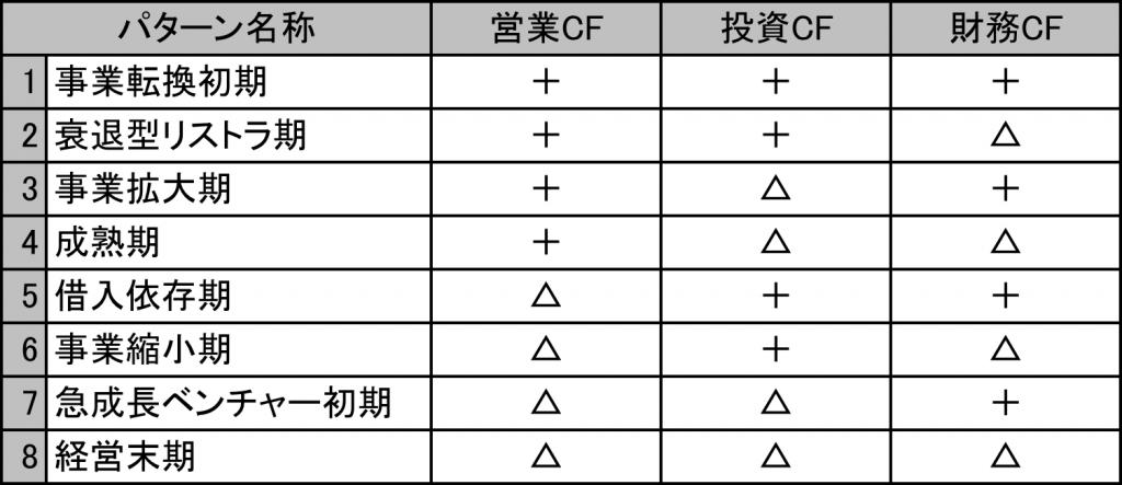 cf-pattern
