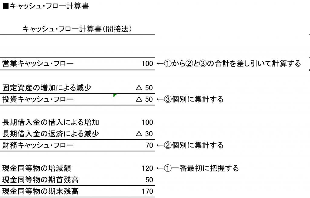cf-report-net
