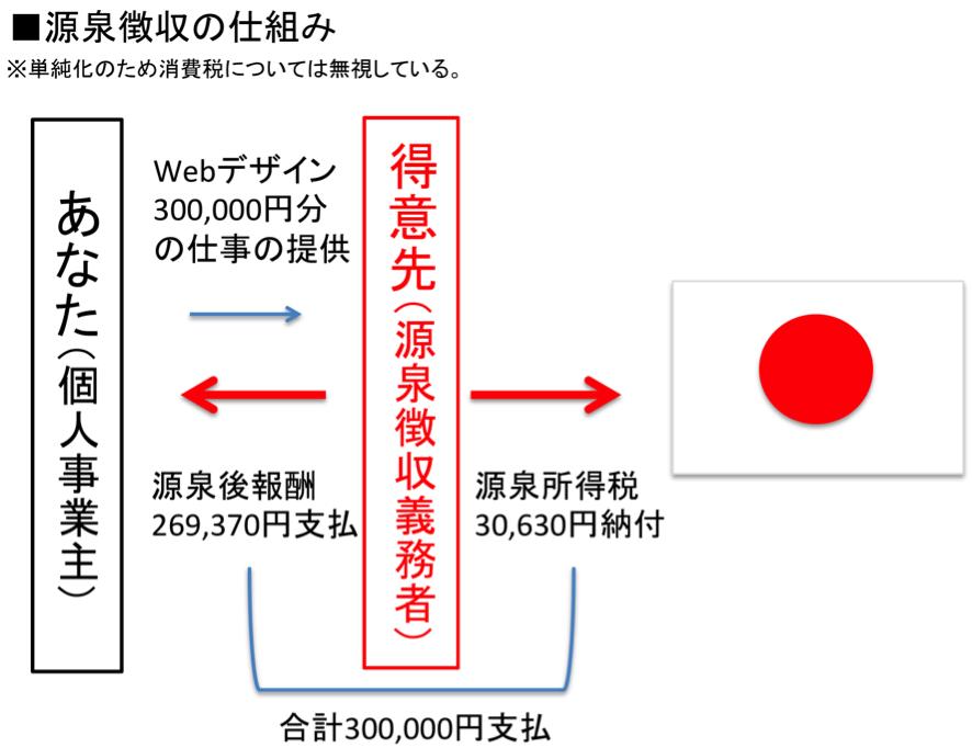 gennsenn-shikumi