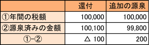 gensen-kakuteishinkoku