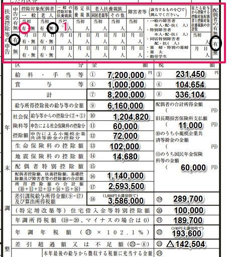 源泉徴収簿②
