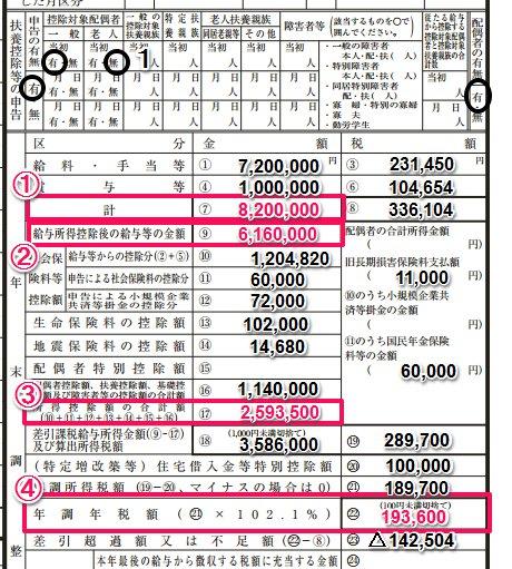 源泉徴収簿①
