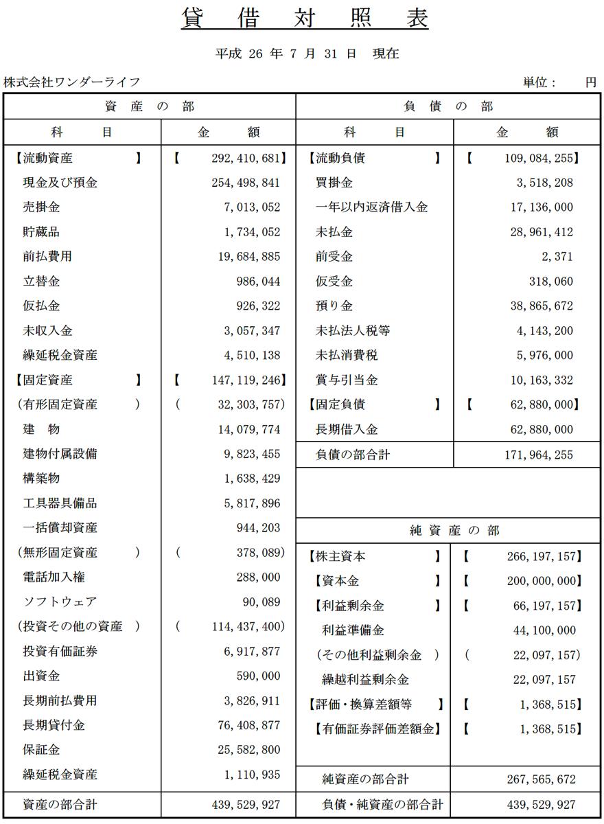 ワンダーライフ様 平成26年7月期 貸借対照表