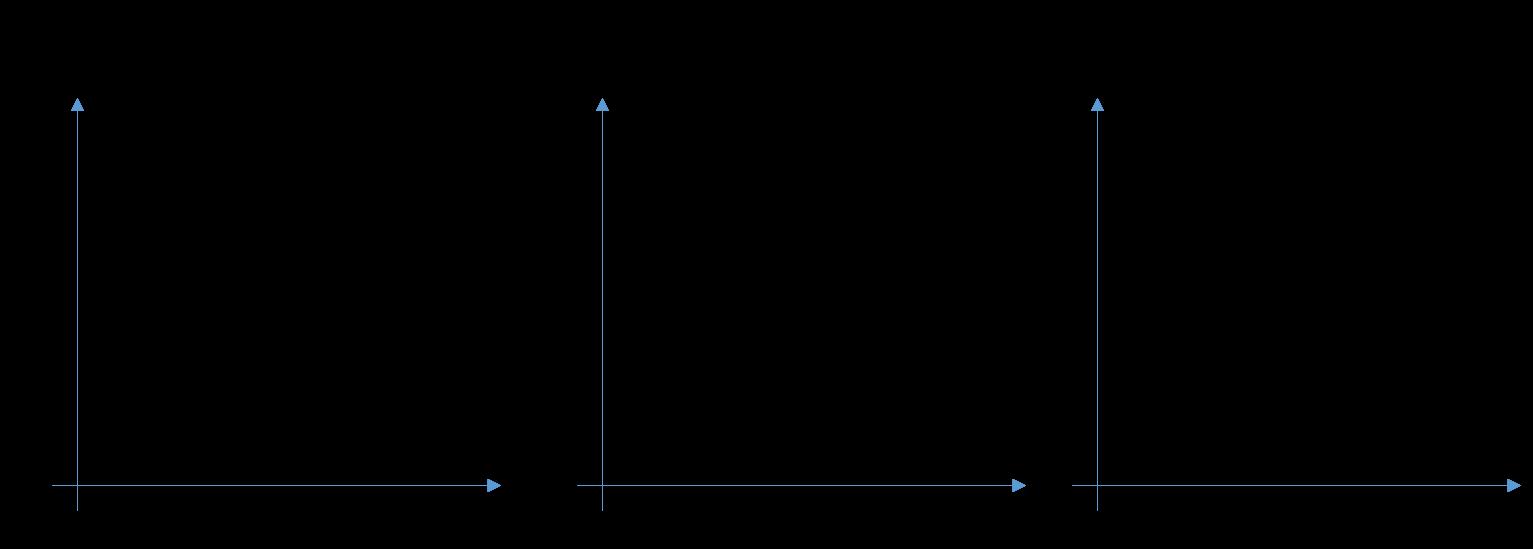 決算の見せ方比較